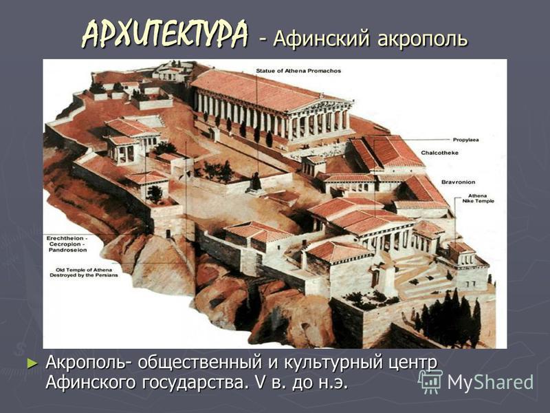 АРХИТЕКТУРА - Афинский акрополь Акрополь- общественный и культурный центр Афинского государства. V в. до н.э. Акрополь- общественный и культурный центр Афинского государства. V в. до н.э.