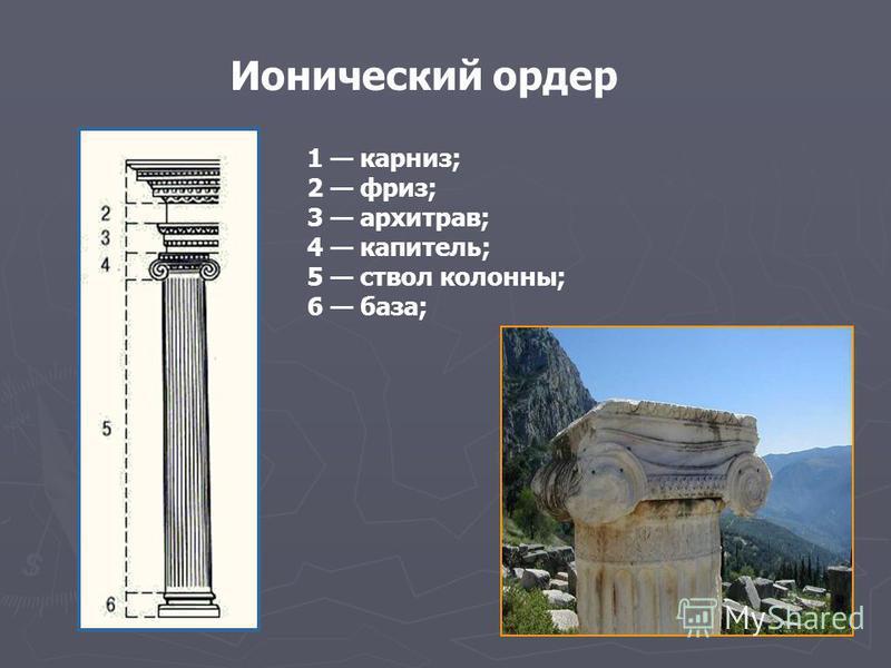 Ионический ордер 1 карниз; 2 фриз; 3 архитрав; 4 капитель; 5 ствол колонны; 6 база;