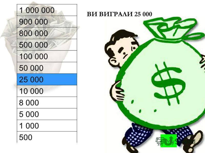1 000 000 900 000 800 000 500 000 100 000 50 000 25 000 10 000 8 000 5 000 1 000 500 ВИ ВИГРАЛИ 10 000