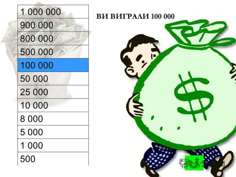 1 000 000 900 000 800 000 500 000 100 000 50 000 25 000 10 000 8 000 5 000 1 000 500 ВИ ВИГРАЛИ 50 000