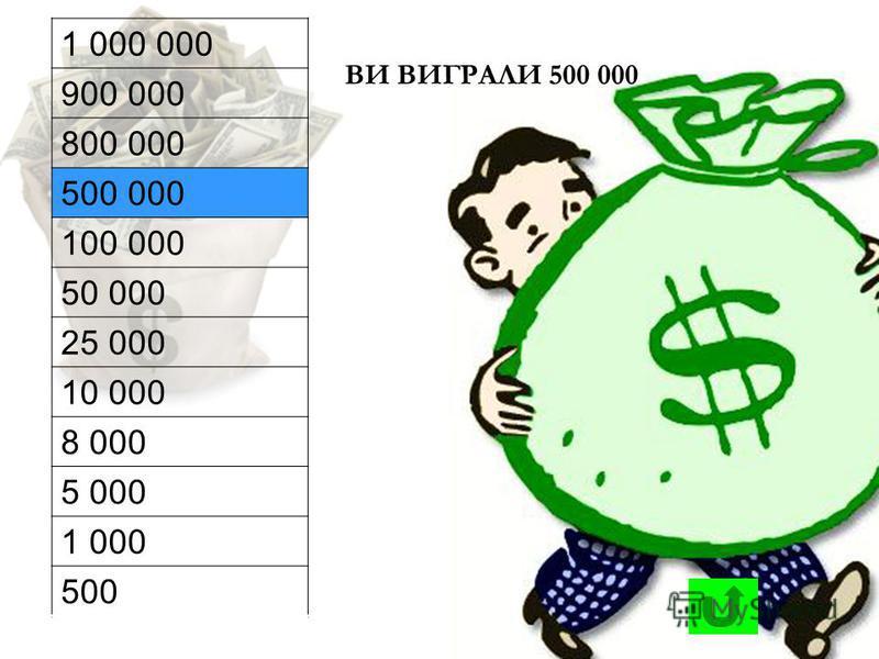 1 000 000 900 000 800 000 500 000 100 000 50 000 25 000 10 000 8 000 5 000 1 000 500 ВИ ВИГРАЛИ 100 000