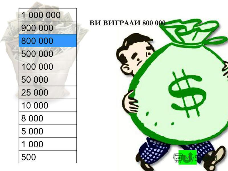1 000 000 900 000 800 000 500 000 100 000 50 000 25 000 10 000 8 000 5 000 1 000 500 ВИ ВИГРАЛИ 500 000