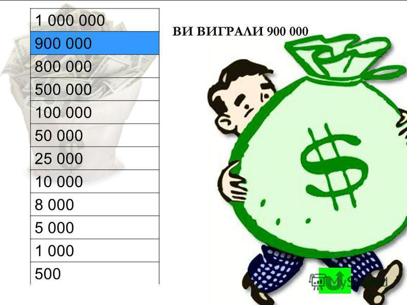 1 000 000 900 000 800 000 500 000 100 000 50 000 25 000 10 000 8 000 5 000 1 000 500 ВИ ВИГРАЛИ 800 000