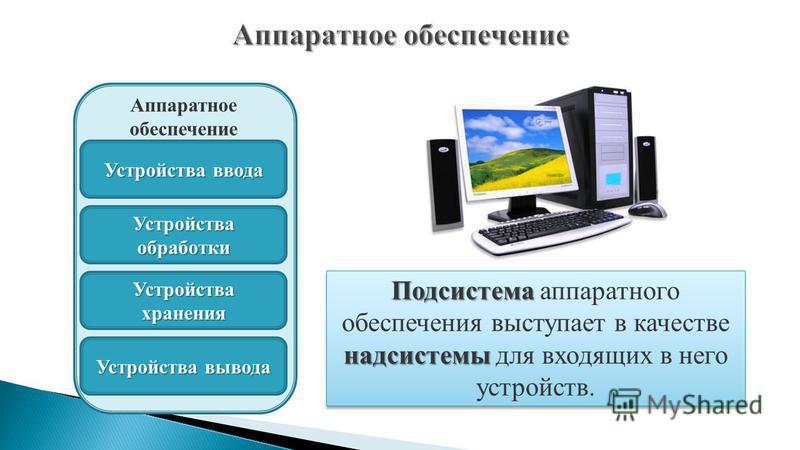 Аппаратное обеспечение Устройства ввода Устройства обработки Устройства хранения Устройства вывода Подсистема надсистемы Подсистема аппаратного обеспечения выступает в качестве надсистемы для входящих в него устройств.