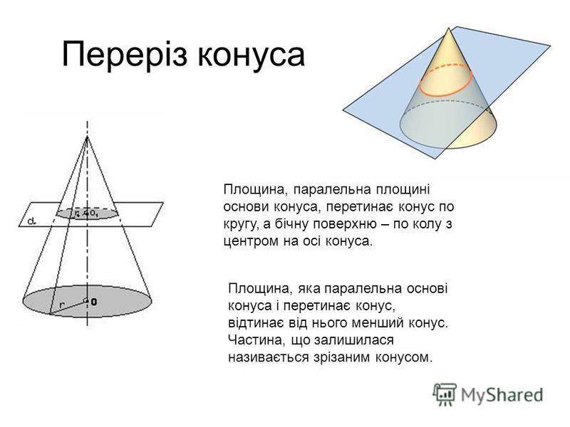 Переріз конуса Площина, паралельна площині основи конуса, перетинає конус по кругу, а бічну поверхню – по колу з центром на осі конуса. Площина, яка паралельна основі конуса і перетинає конус, відтинає від нього менший конус. Частина, що залишилася н