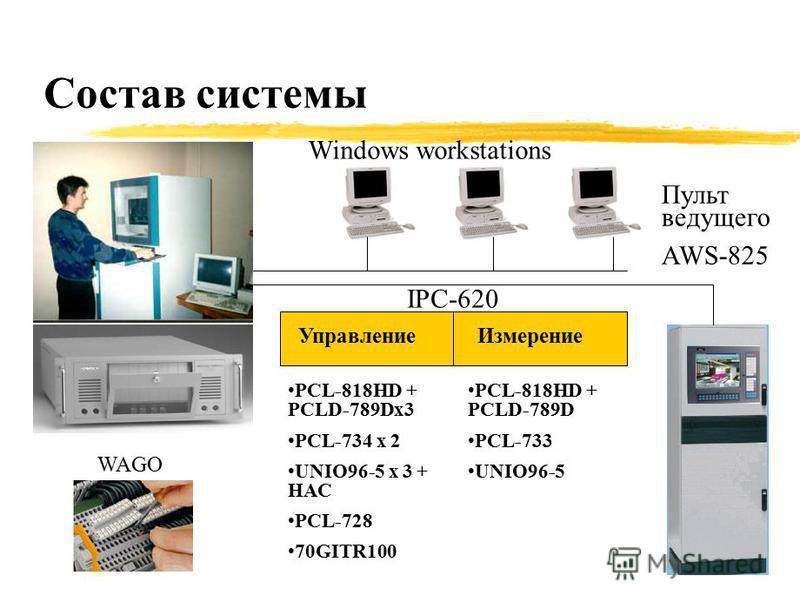 Состав системы Windows workstations Пульт ведущего AWS-825 Управление Измерение PCL-818HD + PCLD-789Dx3 PCL-734 x 2 UNIO96-5 x 3 + НАС PCL-728 70GITR100 PCL-818HD + PCLD-789D PCL-733 UNIO96-5 WAGO IPC-620