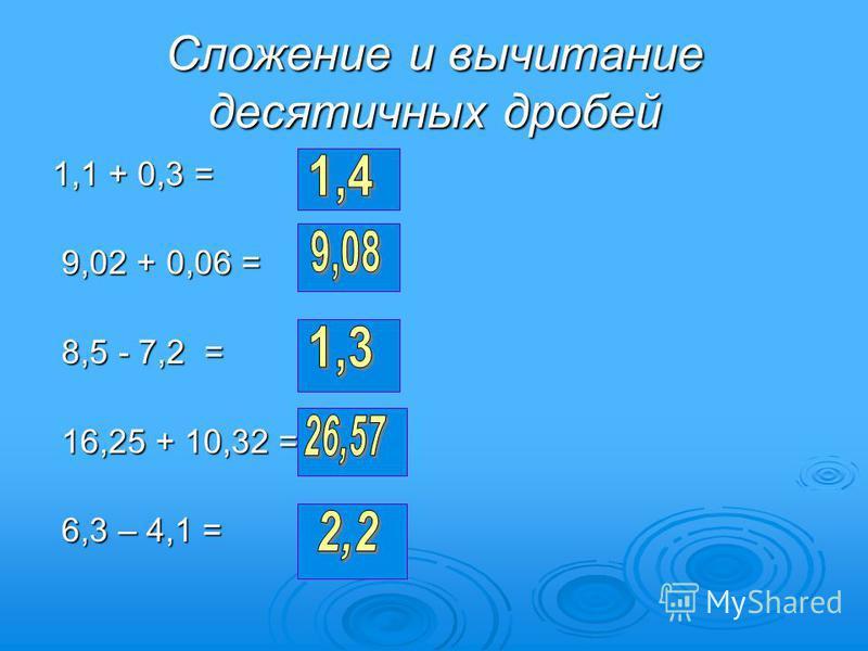 Сложение и вычитание десятичных дробей 1,1 + 0,3 = 9,02 + 0,06 = 9,02 + 0,06 = 8,5 - 7,2 = 8,5 - 7,2 = 16,25 + 10,32 = 16,25 + 10,32 = 6,3 – 4,1 = 6,3 – 4,1 =