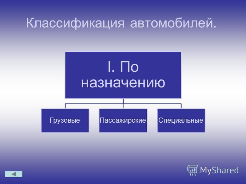 Классификация автомобилей. I. По назначению Грузовые ПассажирскиеСпециальные