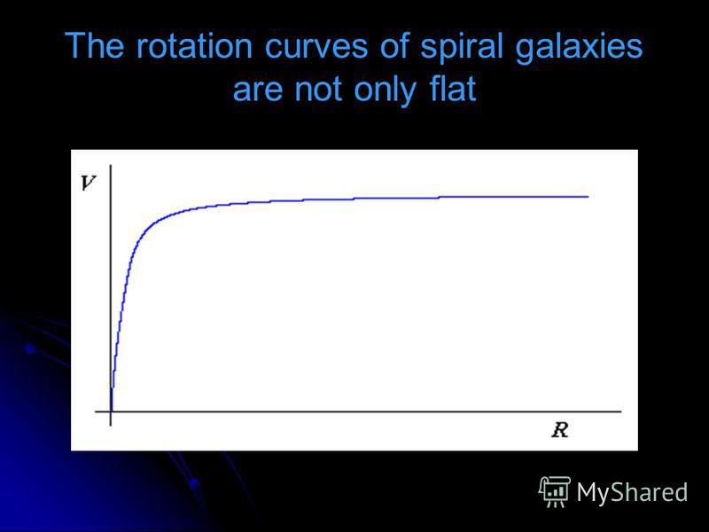 The rotation curves of spiral galaxies are not only flat