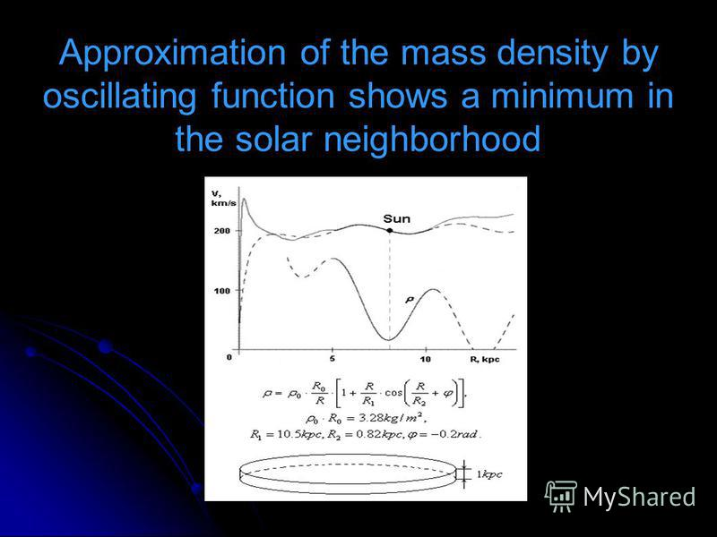 Approximation of the mass density by oscillating function shows a minimum in the solar neighborhood