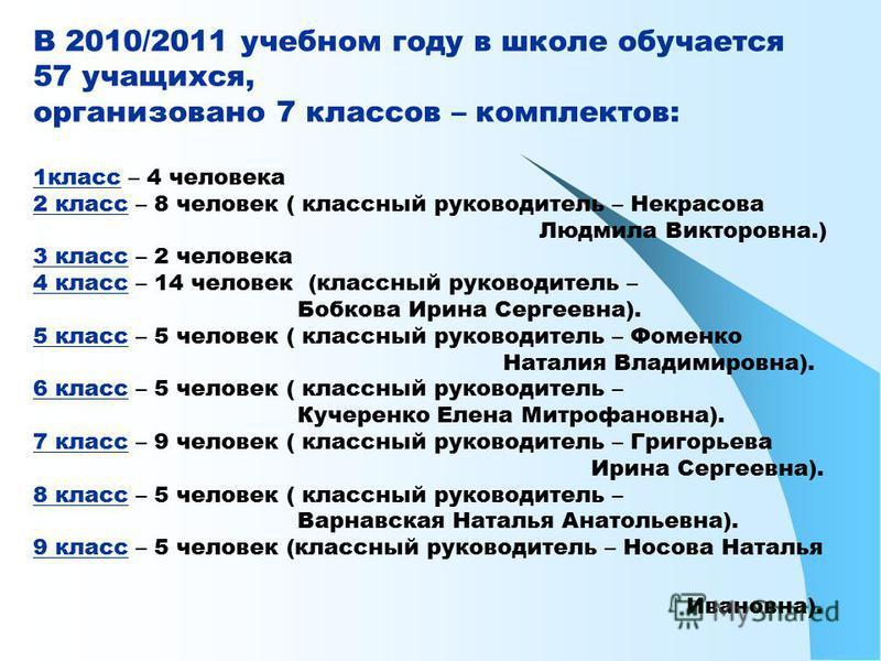 В 2010/2011 учебном году в школе обучается 57 учащихся, организовано 7 классов – комплектов: 1 класс – 4 человека 2 класс – 8 человек ( классный руководитель – Некрасова Людмила Викторовна.) 3 класс – 2 человека 4 класс – 14 человек (классный руковод