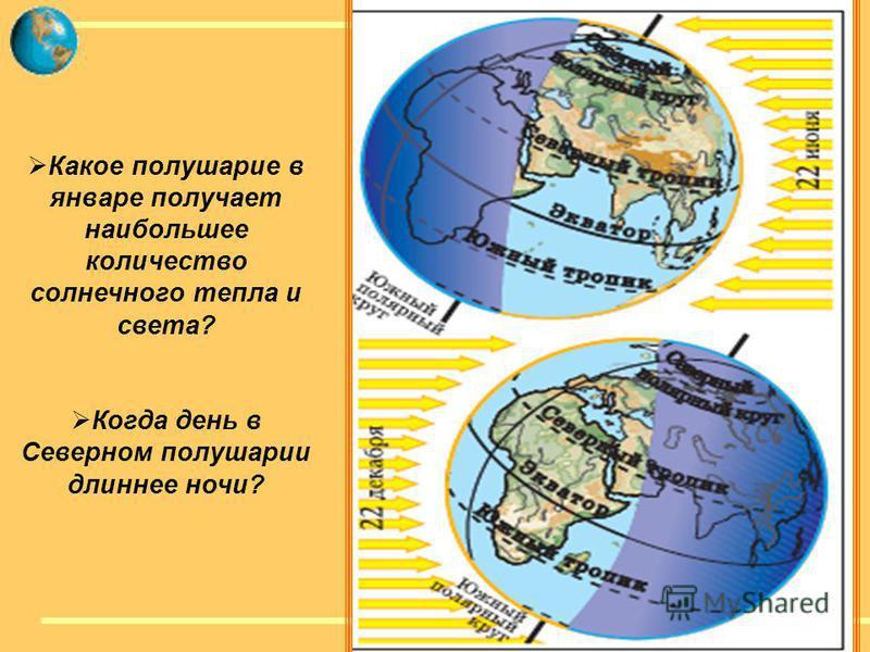 www.school2100. ru Какое полушарие в январе получает наибольшее количество солнечного тепла и света? Когда день в Северном полушарии длиннее ночи?