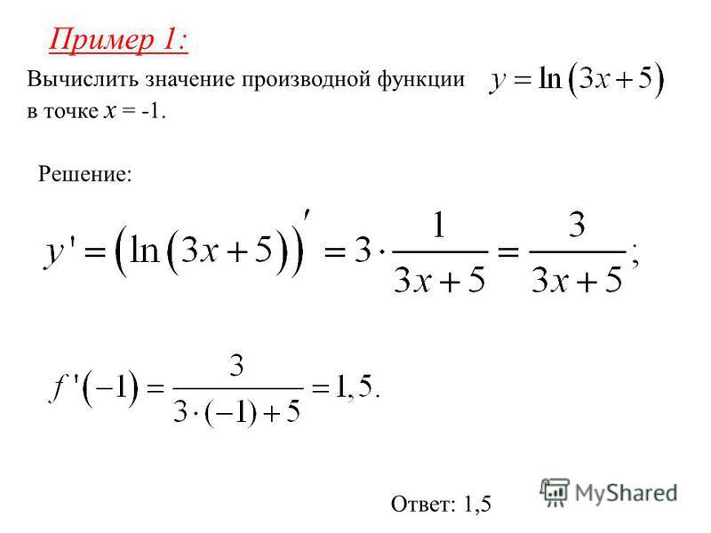 Вычислить значение производной функции в точке x = -1. Пример 1: Решение: Ответ: 1,5