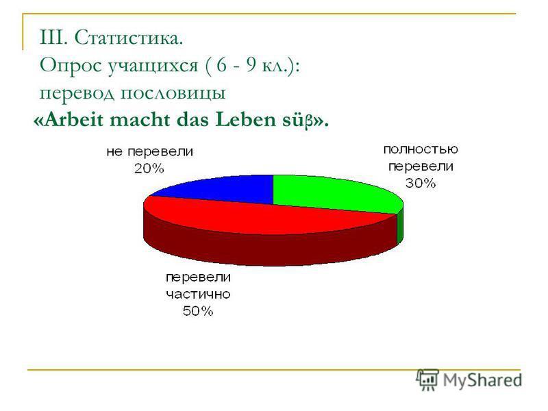 III. Статистика. Опрос учащихся ( 6 - 9 кл.): перевод пословицы «Arbeit macht das Leben sü β ».