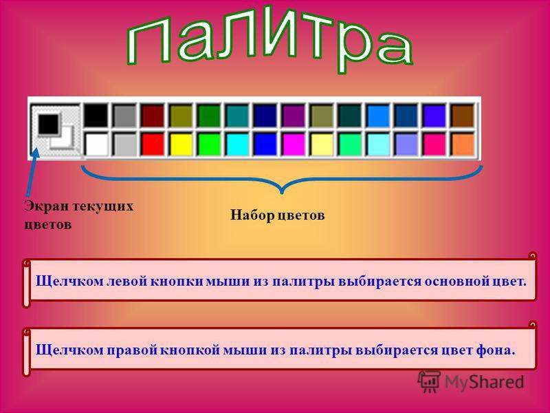 Набор цветов Экран текущих цветов Щелчком левой кнопки мыши из палитры выбирается основной цвет. Щелчком правой кнопкой мыши из палитры выбирается цвет фона.