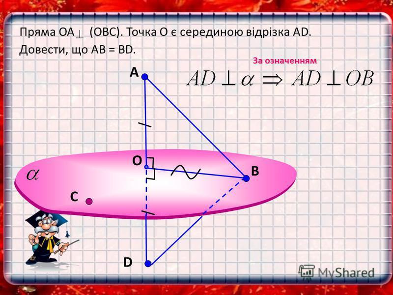 A O В Пряма ОА (OBC). Точка О є серединою відрізка АD. Довести, що АВ = ВD. D За означенням С
