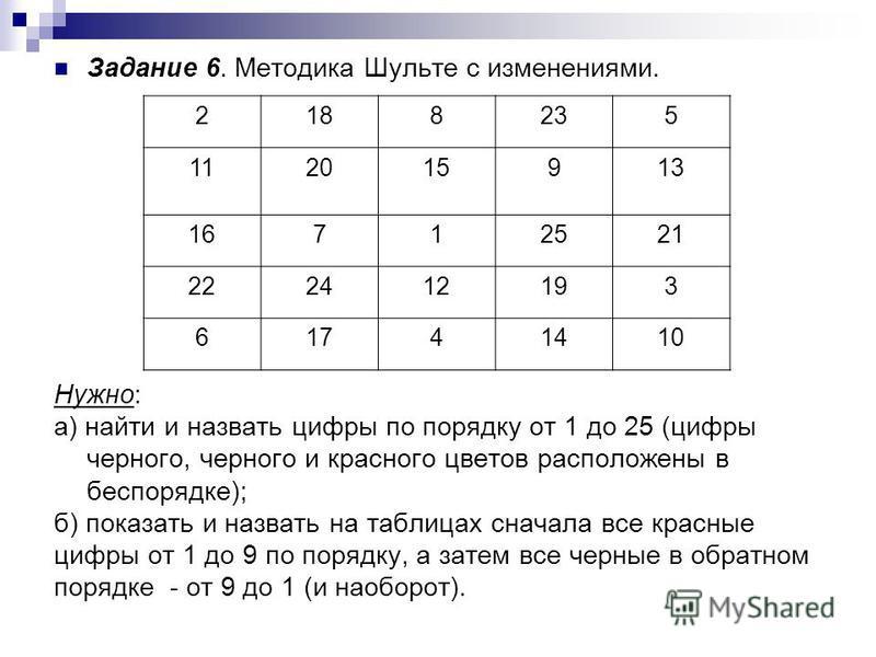 Задание 6. Методика Шульте с изменениями. Нужно: а) найти и назвать цифры по порядку от 1 до 25 (цифры черного, черного и красного цветов расположены в беспорядке); б) показать и назвать на таблицах сначала все красные цифры от 1 до 9 по порядку, а з