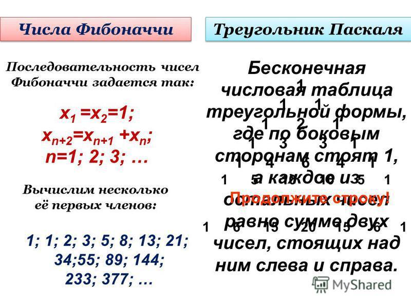 Числа Фибоначчи х 1 =х 2 =1; х n+2 =x n+1 +x n ; n=1; 2; 3; … Последовательность чисел Фибоначчи задается так: Вычислим несколько её первых членов: 1; 1; 2; 3; 5; 8; 13; 21; 34;55; 89; 144; 233; 377; … Бесконечная числовая таблица треугольной формы,