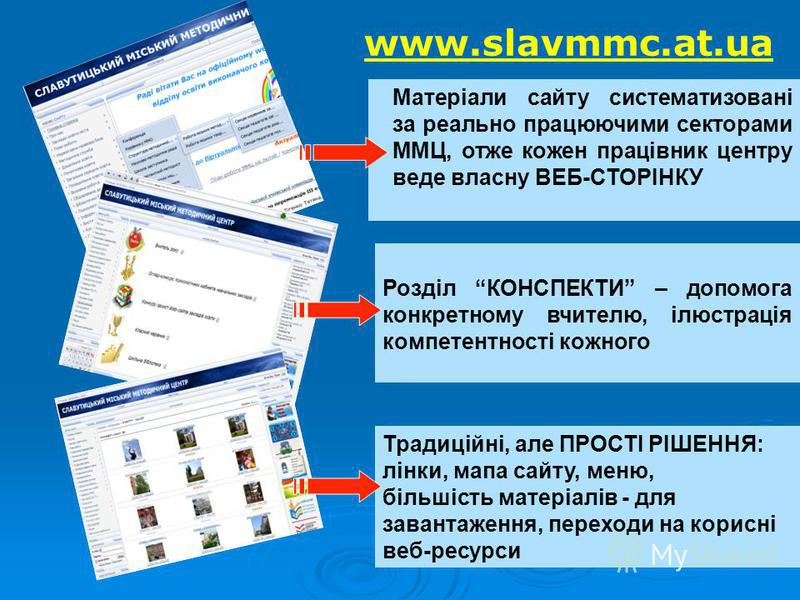 www.slavmmc.at.ua Матеріали сайту систематизовані за реально працюючими секторами ММЦ, отже кожен працівник центру веде власну ВЕБ-СТОРІНКУ Розділ КОНСПЕКТИ – допомога конкретному вчителю, ілюстрація компетентності кожного Традиційні, але ПРОСТІ РІШЕ