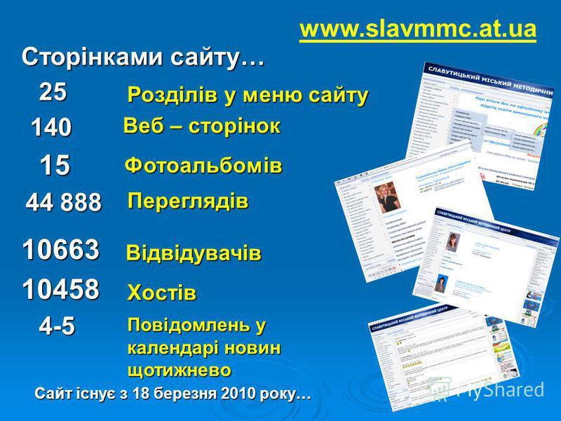 Сторінками сайту… www.slavmmc.at.ua 140 25 15 44 888 4-5 Розділів у меню сайту Веб – сторінок Фотоальбомів Переглядів Повідомлень у календарі новин щотижнево Сайт існує з 18 березня 2010 року… 10663 Відвідувачів 10458 Хостів