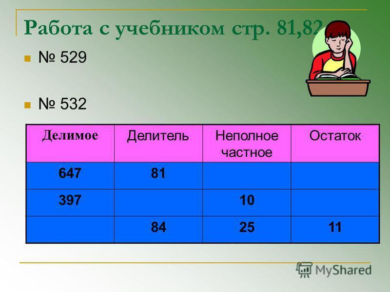 Работа с учебником стр. 81,82 529 532 Делимое ДелительНеполное частное Остаток 64781 39710 842511