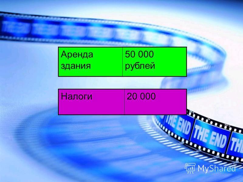 Аренда здания 50 000 рублей Налоги 20 000