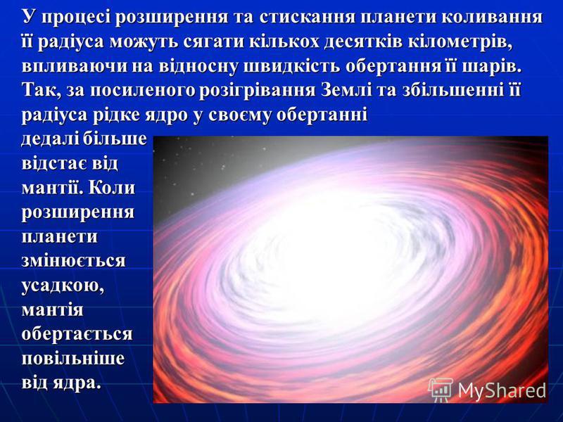 У процесі розширення та стискання планети коливання її радіуса можуть сягати кількох десятків кілометрів, впливаючи на відносну швидкість обертання її шарів. Так, за посиленого розігрівання Землі та збільшенні її радіуса рідке ядро у своєму обертанні