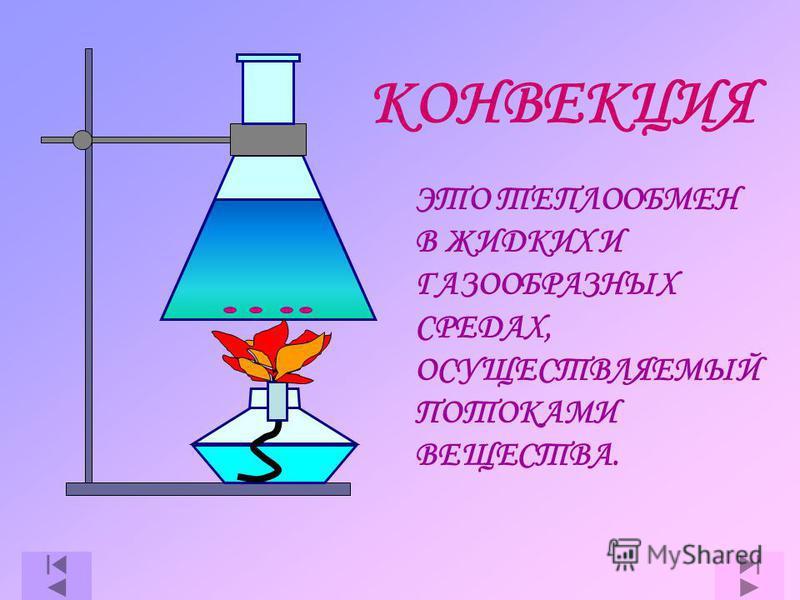 Это вид теплообмена, при котором происходит непосредственная передача энергии от частиц более нагретой части тела к частицам его менее нагретой части, без переноса вещества.