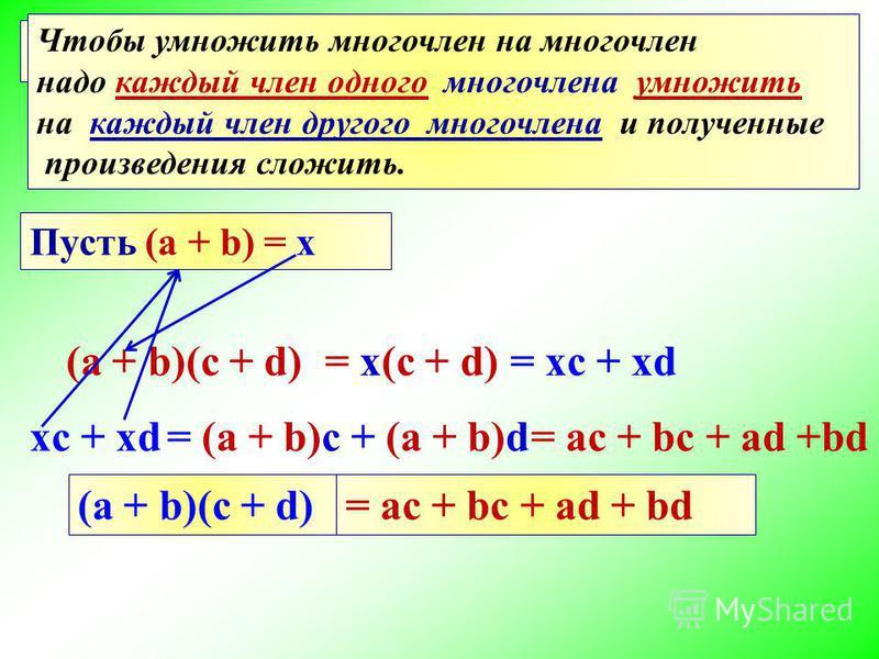 Многочлен а + b умножить на многочлен с + d (a + b)(c + d)= x(c + d)= xc + xd хc + xd= (a + b)c + (a + b)d= ac + bc + ad +bd (a + b)(c + d)= ac + bc + ad + bd Пусть (a + b) = х Чтобы умножить многочлен на многочлен надо каждый член одного многочлена