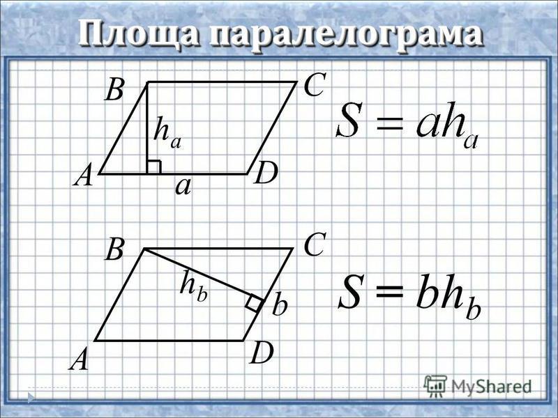 Площа паралелограма haha a b hbhb A B C D A B C D S = bh b