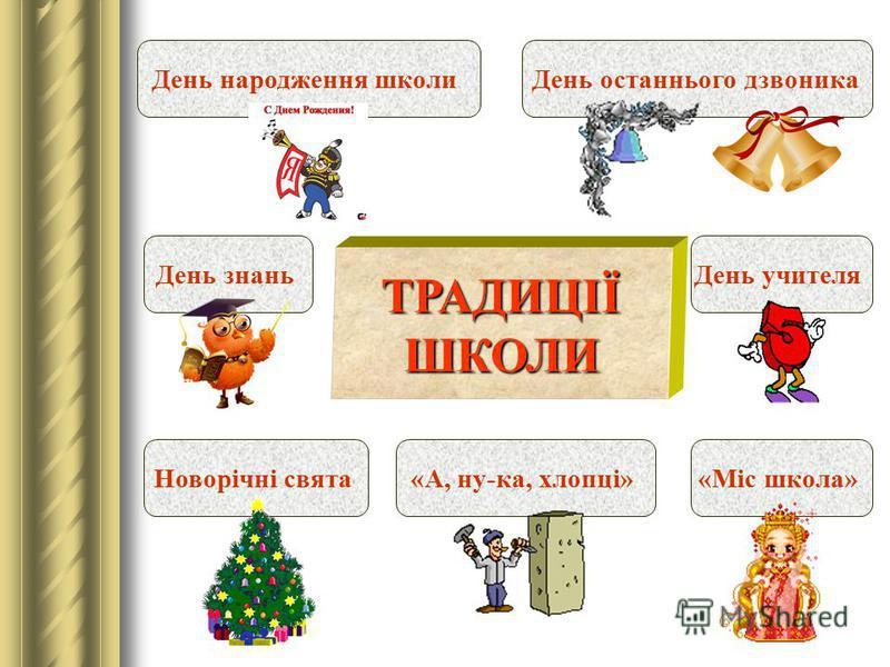 День народження школиДень останнього дзвоника Новорічні свята День учителяДень знань «А, ну-ка, хлопці» ТРАДИЦІЇ ШКОЛИ «Міс школа»