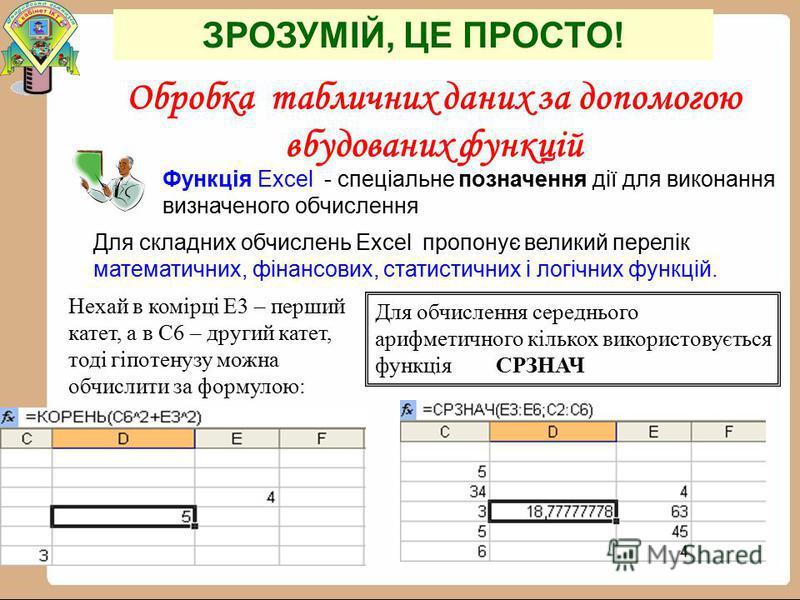 Обробка табличних даних за допомогою вбудованих функцій Функція Excel - спеціальне позначення дії для виконання визначеного обчислення Для складних обчислень Excel пропонує великий перелік математичних, фінансових, статистичних і логічних функцій. Дл