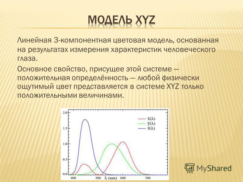 Линейная 3-компонентная цветовая модель, основанная на результатах измерения характеристик человеческого глаза. Основное свойство, присущее этой системе положительная определённость любой физически ощутимый цвет представляется в системе XYZ только по