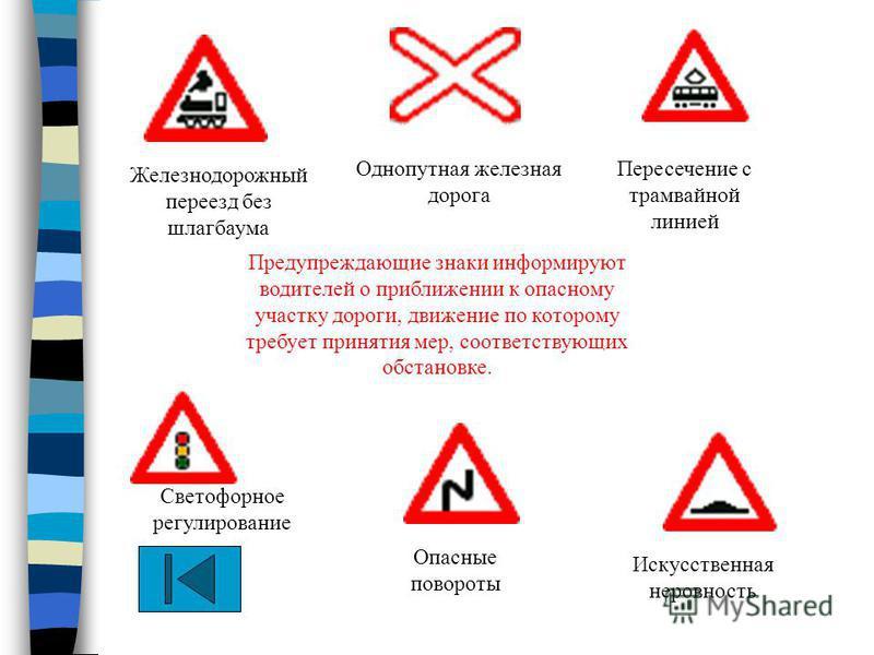 Виды Дорожных Знаков Предупреждающие знаки Предписывающие знаки Информационные знаки Знаки сервиса Знаки приоритета Знаки особых предписаний Знаки дополнительной информации Запрещающие знаки