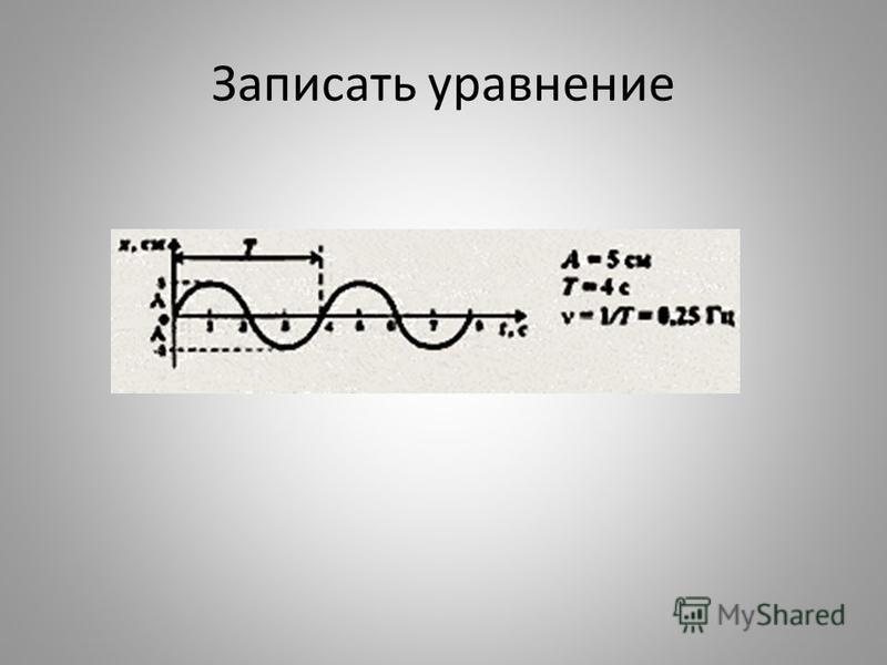 Записать уравнение