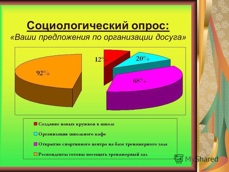 Социологический опрос: «Ваши предложения по организации досуга»