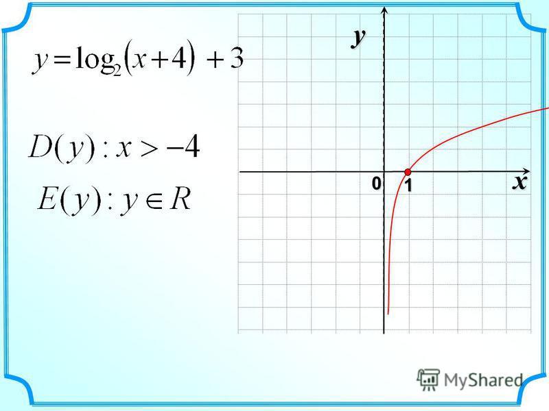 x 0 y 1