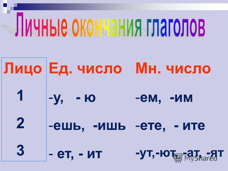 Выбери верное утверждение 1. Глагол обозначает действие предмета. 2. Глагол обозначает признак предмета. 3. Глаголы не изменяются по временам. 4. Глагол изменяется по лицам и числам. 5. Слова шагать, шаг, шагай, шагнул – глаголы. 6. Существ.: кто? чт