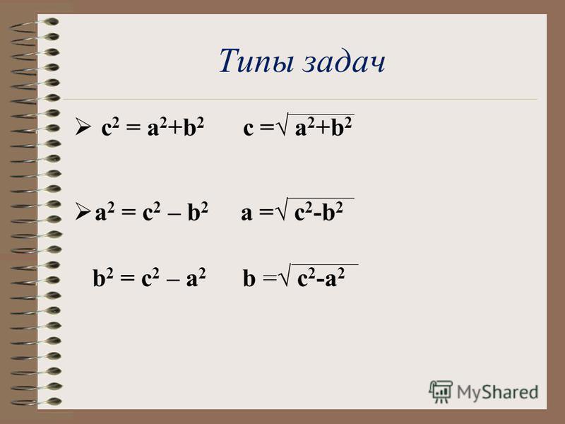 Типы задач с 2 = а 2 +b 2 с = а 2 +b 2 а 2 = с 2 – b 2 a = c 2 -b 2 b 2 = с 2 – а 2 b = c 2 -a 2