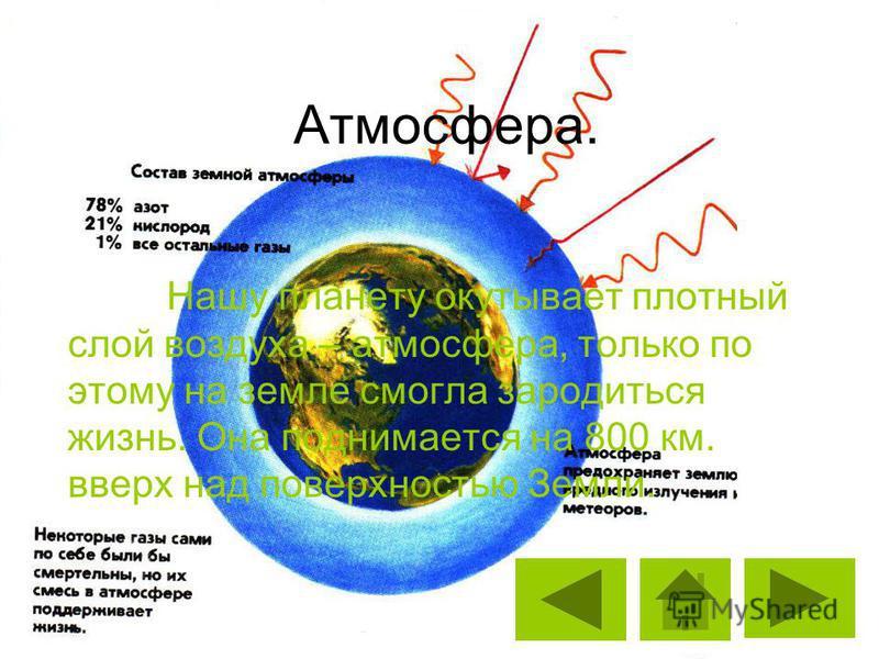 Атмосфера. Нашу планету окутывает плотный слой воздуха – атмосфера, только по этому на земле смогла зародиться жизнь. Она поднимается на 800 км. вверх над поверхностью Земли.