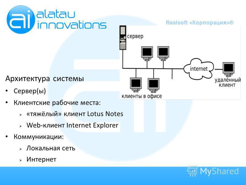 Архитектура системы Сервер(ы) Клиентские рабочие места: «тяжёлый» клиент Lotus Notes Web-клиент Internet Explorer Коммуникации: Локальная сеть Интернет Realsoft «Корпорация»®