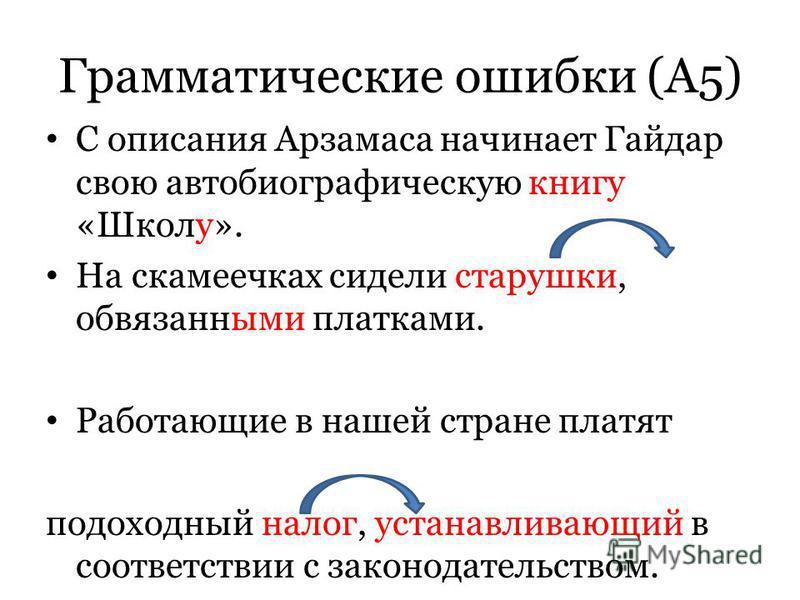 Грамматические ошибки (А5) С описания Арзамаса начинает Гайдар свою автобиографическую книгу «Школу». На скамеечках сидели старушки, обвязанными платками. Работающие в нашей стране платят подоходный налог, устанавливающий в соответствии с законодател