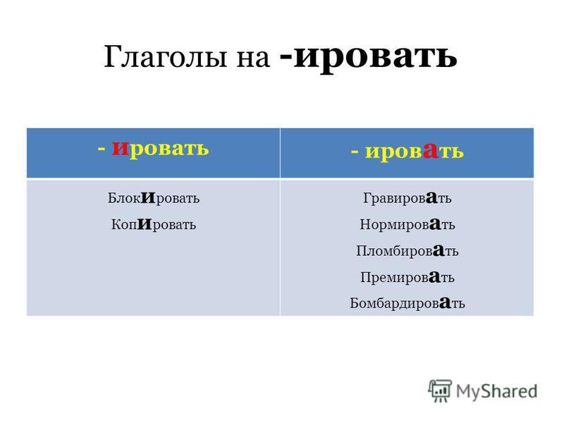 Глаголы на -ккровать - и кровать Блок и кровать Коп и кровать Гравиров а ть Нормиров а ть Пломбиров а ть Премиров а ть Бомбардиров а ть