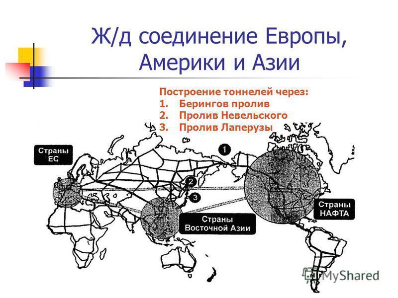 Ж/д соединение Европы, Америки и Азии Построение тоннелей через: 1. Берингов пролив 2. Пролив Невельского 3. Пролив Лаперузы