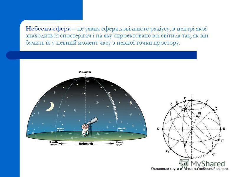 Небесна сфера – це уявна сфера довільного радіусу, в центрі якої знаходиться спостерігач і на яку спроектовано всі світила так, як він бачить їх у певний момент часу з певної точки простору.