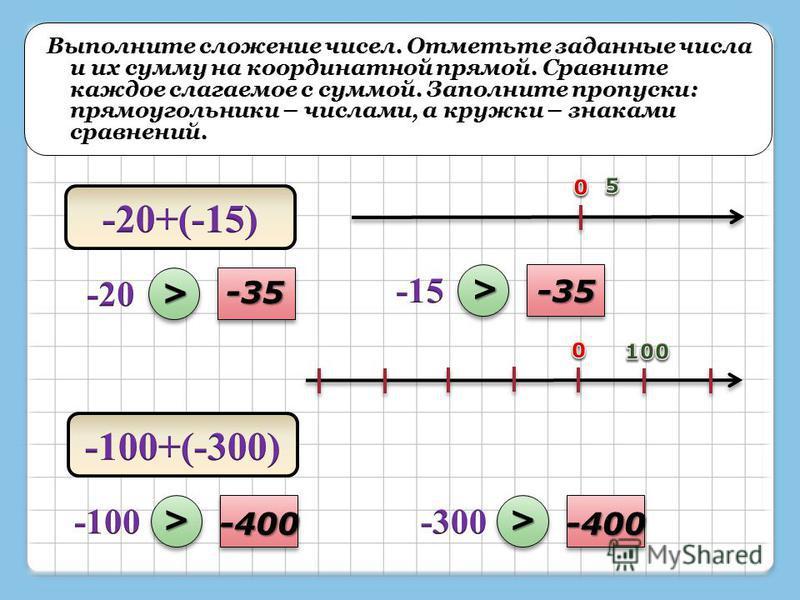 -35> -35 > -400 > >