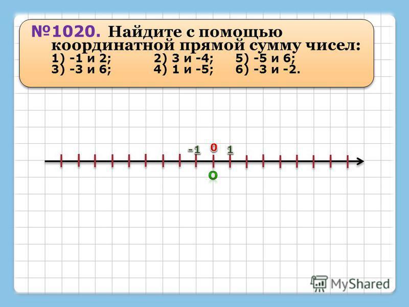 1020. Найдите с помощью координатной прямой сумму чисел: 1) -1 и 2;2) 3 и -4; 5) -5 и 6; 3) -3 и 6;4) 1 и -5; 6) -3 и -2. 1020. Найдите с помощью координатной прямой сумму чисел: 1) -1 и 2;2) 3 и -4; 5) -5 и 6; 3) -3 и 6;4) 1 и -5; 6) -3 и -2.