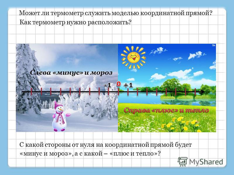 С какой стороны от нуля на координатной прямой будет «минус и мороз», а с какой – «плюс и тепло»? Может ли термометр служить моделью координатной прямой? Как термометр нужно расположить?