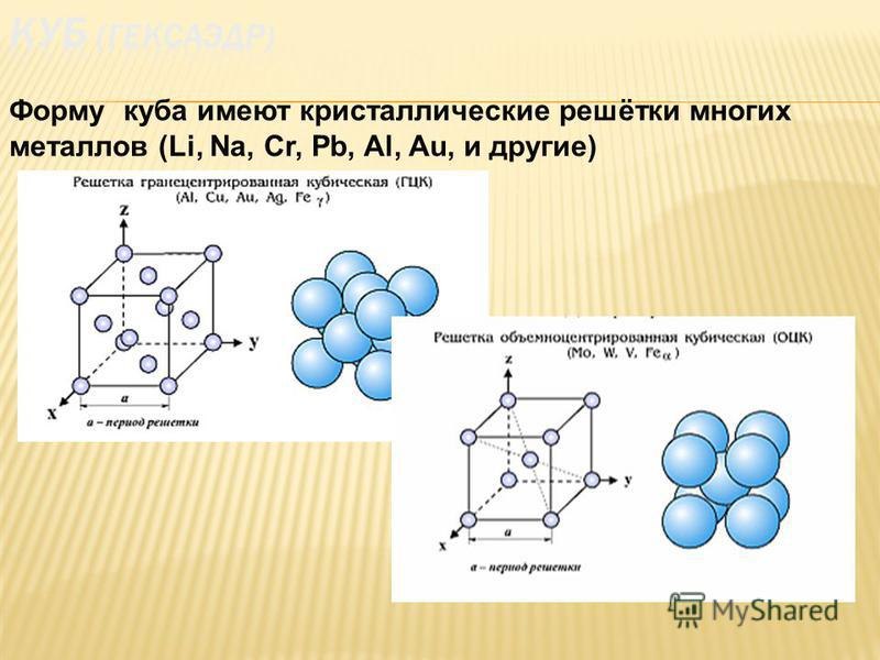 Форму куба имеют кристаллические решётки многих металлов (Li, Na, Cr, Pb, Al, Au, и другие)