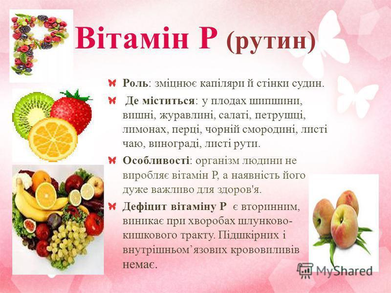 Вітамін Р (рутин) Роль: зміцнює капіляри й стінки судин. Де міститься: у плодах шипшини, вишні, журавлині, салаті, петрушці, лимонах, перці, чорній смородині, листі чаю, винограді, листі рути. рганізм людини не виробляє вітамін Р, а наявність його ду